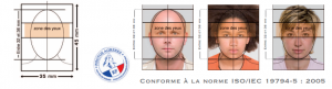 format officiel photo identité